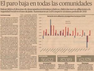 """Artículo """"El Económico"""""""