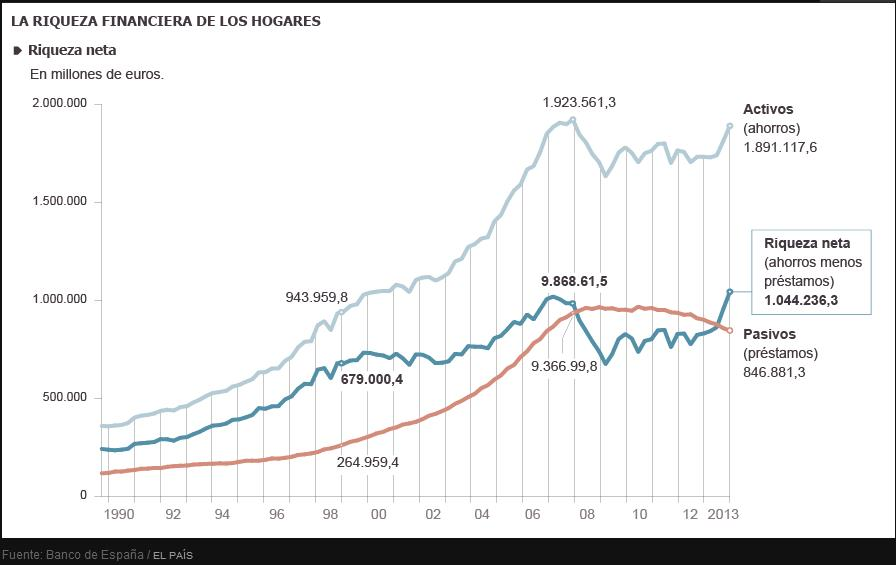 http://economia.elpais.com/economia/2014/04/21/actualidad/1398070816_224428.html