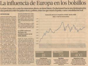 """Noticia en """"El Económico"""""""