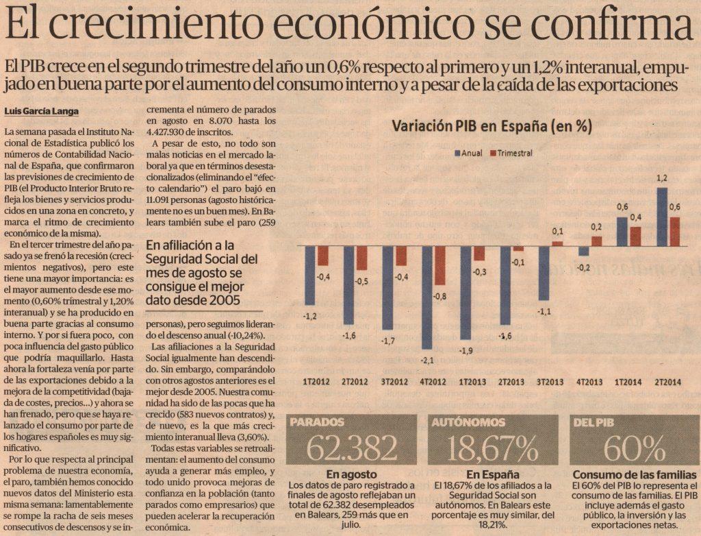 Artículos El Económico